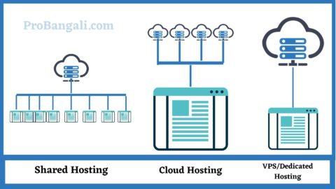Types of hostings